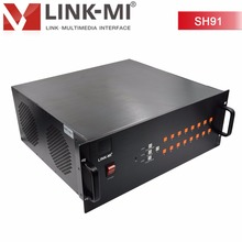 LINK-MI SH91 HDMI VGA BNC Quad splitter 9 Monitor Quad VGA Video Processor quad VGA multi-plexers PIP,POP control video size(China)