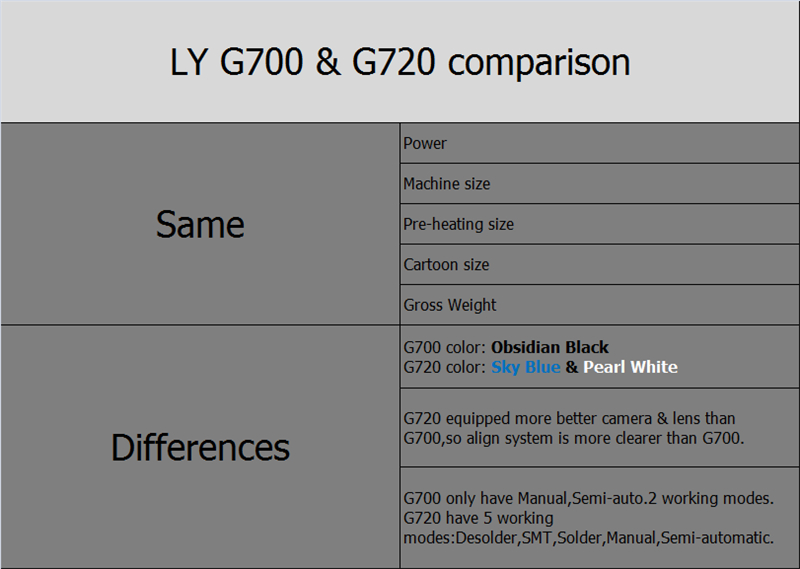 LY-G700 (14)