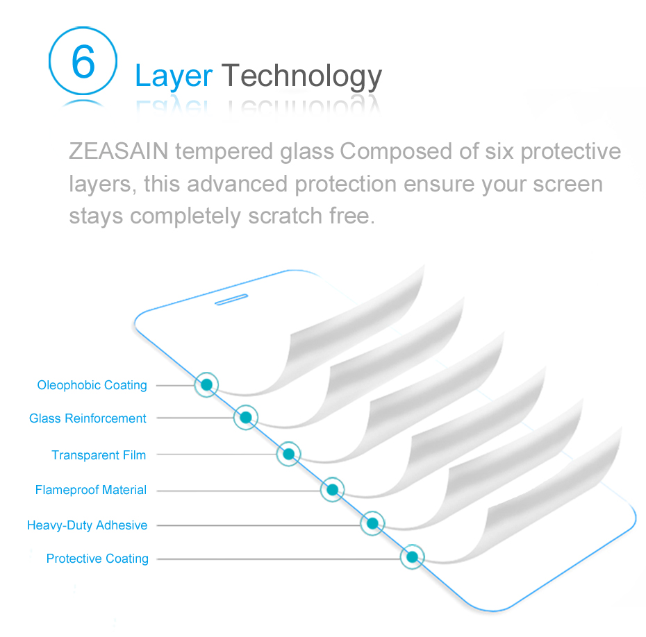Original ZEASAIN Full Cover Tempered Glass for Huawei P20 Lite P20Lite Huaweip20 Lite Screen Protector 9H 2.5D Safety Glass Film (14)