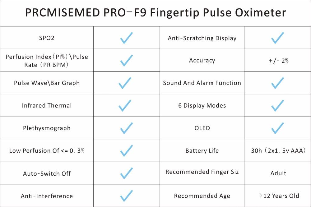 PRCMISEMED Household Health Monitors Pulsioximetro Oximeter Monitor Pulsioximetro OLED Heart Rate Monitor SPO2 Pulse Oximeter 6