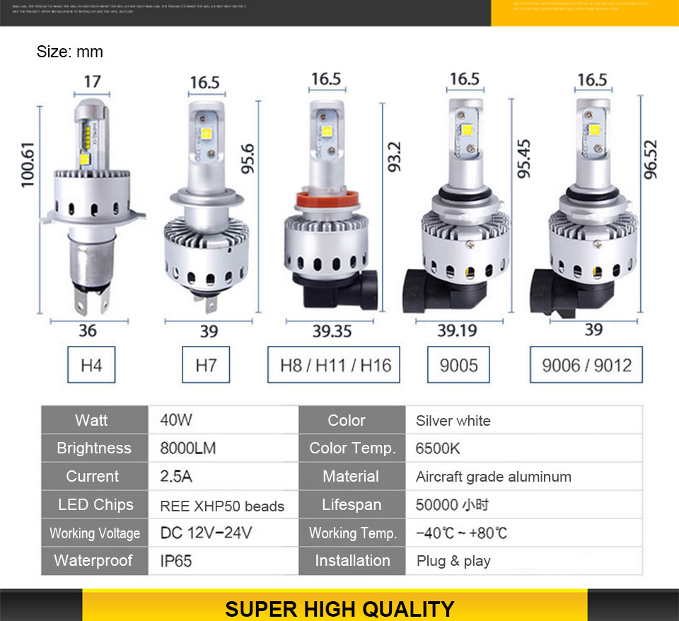 COOLEEON LED Car Lights H1 H4 H7 H11 9005 9006 Auto Headlamp Bulbs 12V 24V Cars Headlights 80W CREE LED Chips 6000K White Lamp (2)