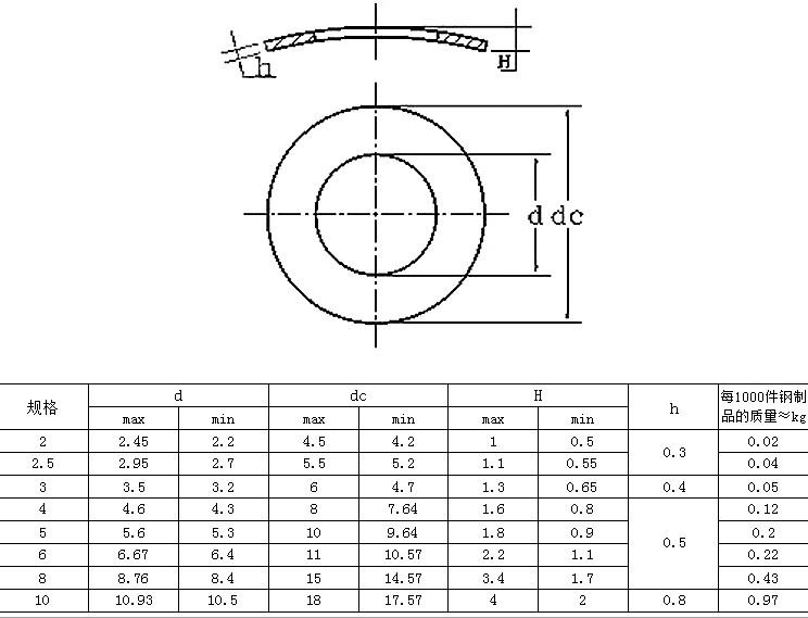 M6 M-10 M14 M24 M27 Acero inoxidable 304 Herramienta de arandela plana M-3 M5 M12 M-8 M20 M22 M-4 M18 M-16 DIN125 M-3