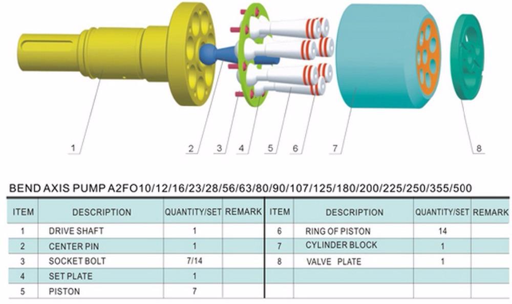 A2F0-2