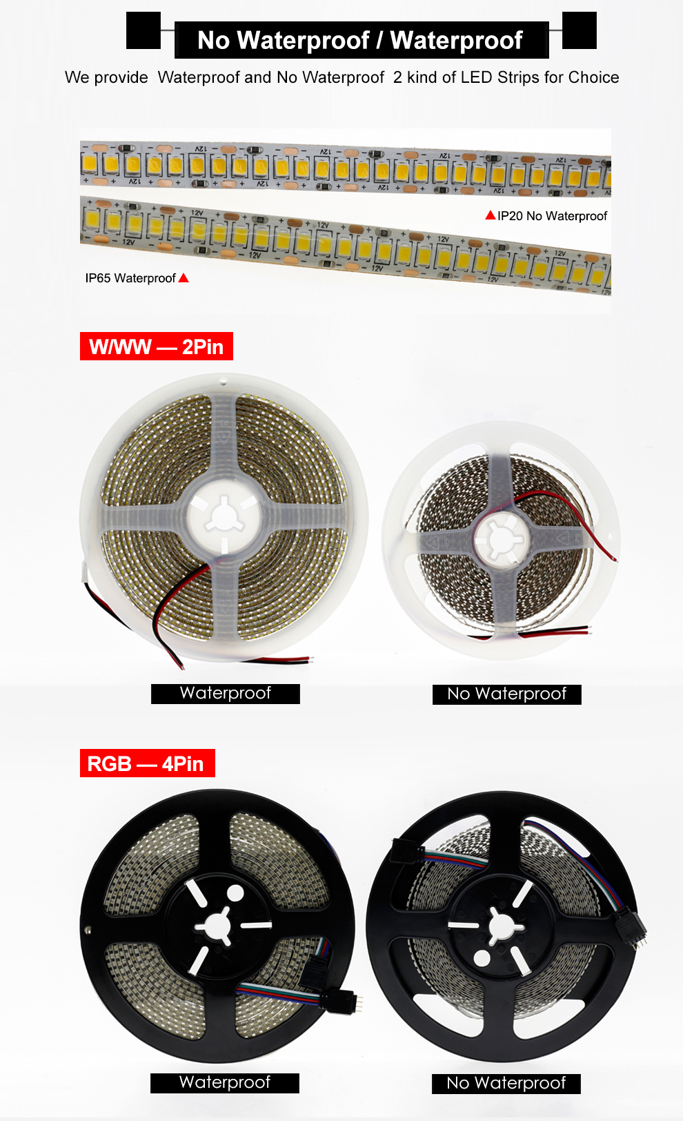LED Strip 2835 (11)