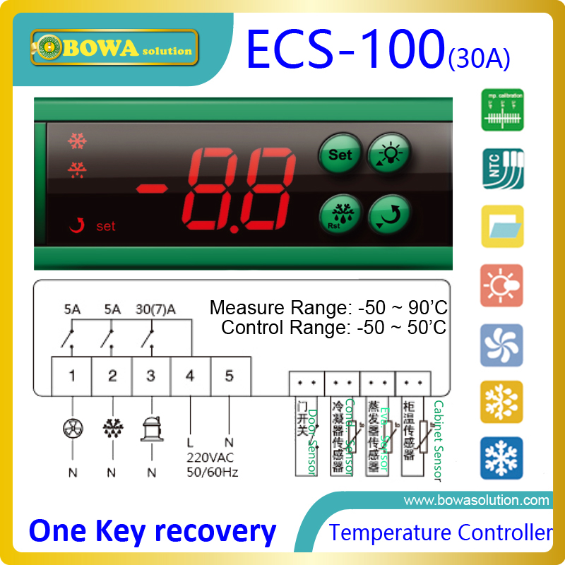7 selectable pre-set temperature controls with 3 sensors, replace Dixell XR04CX, ELIWELL ID961 and Carel IR33 thermostat<br>