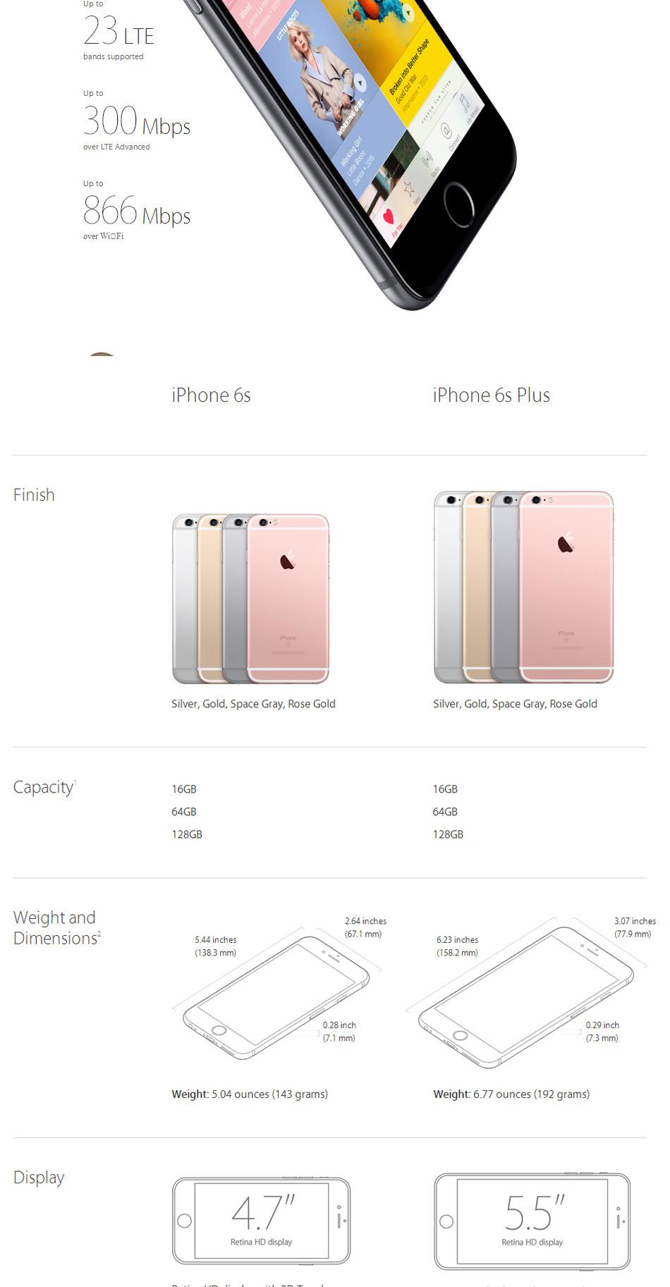 iPhone-6s_13