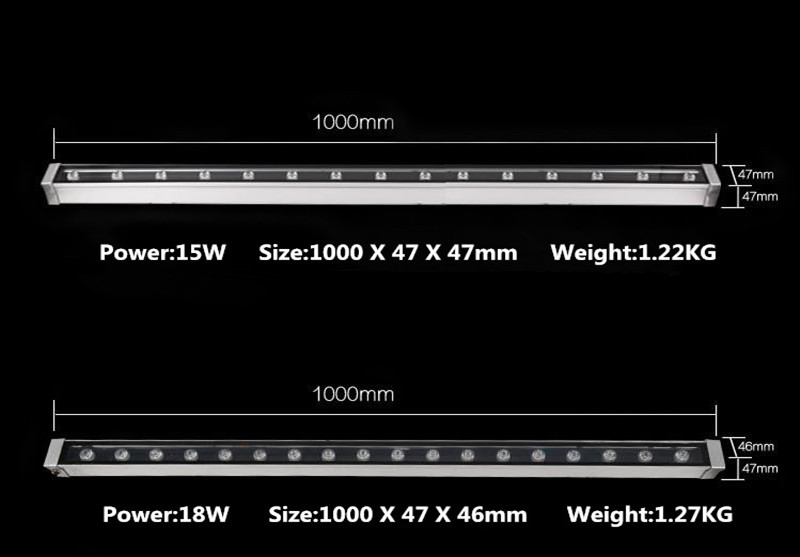 18W LED Wall Washer Size