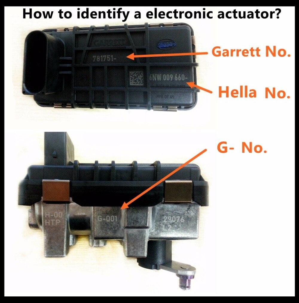 IDENTIFY ACTUATOR