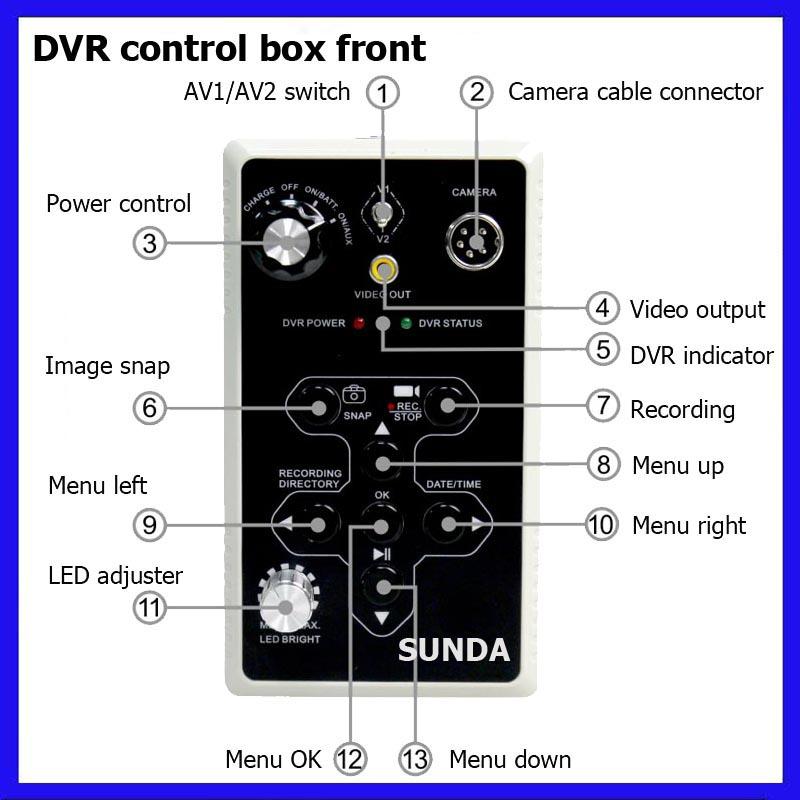 dvr control box front