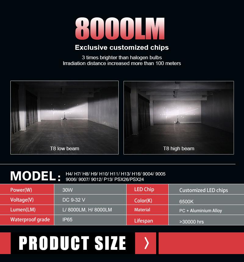 CN360 2PCS Car LED Light Headlight H4 H7 H8 H9 H11 9005 HB3 9006 HB4 12V 6500K LED Auto Bulb Headlamp Fog Lamp 60W 8000LM 6