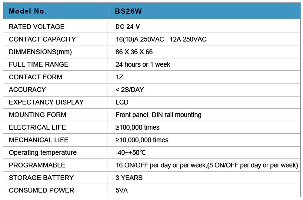 (BS26W)24V-1