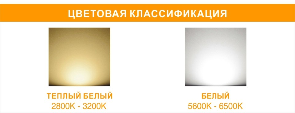 E14 E27 LED Bulb Lamp Series_17