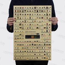 Radio set aggregate/audio apparatuses history/kraft paper/bar poster/Retro Poster/decorative painting 51x35.5cm(China)