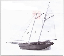 5pcs/lot Free shipping Classic sailboat wooden model Scale 1/120 AMERICA 1851 Yacht race Champion ship assemble model