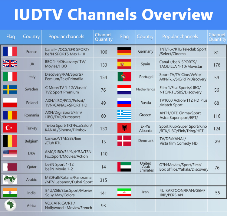 0613Update-IUDTV-channel-overview