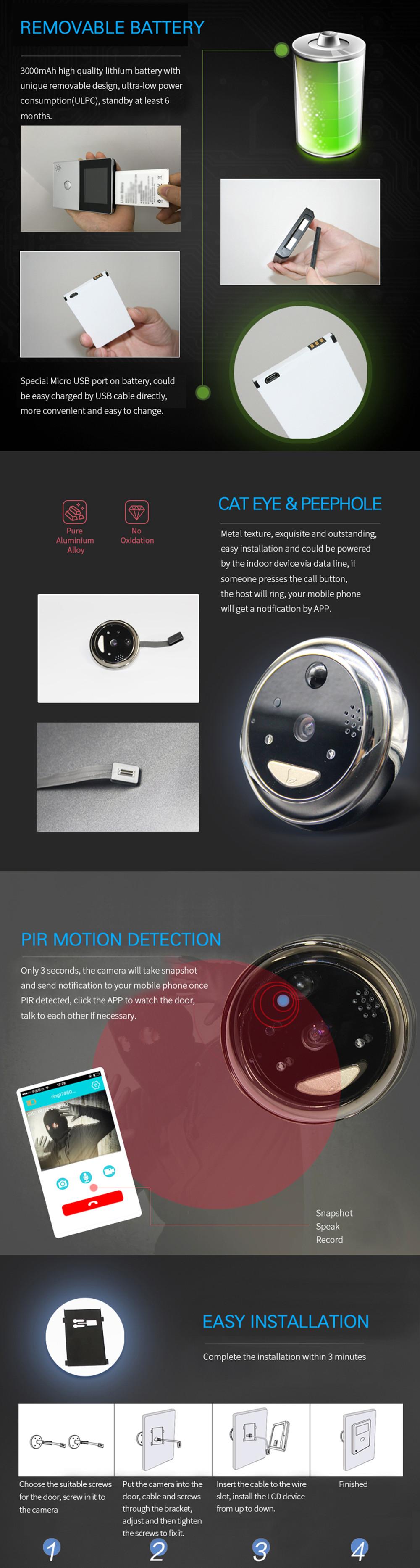 WiFi Peephole Video Doorbell Camera _Cat Eye_details2