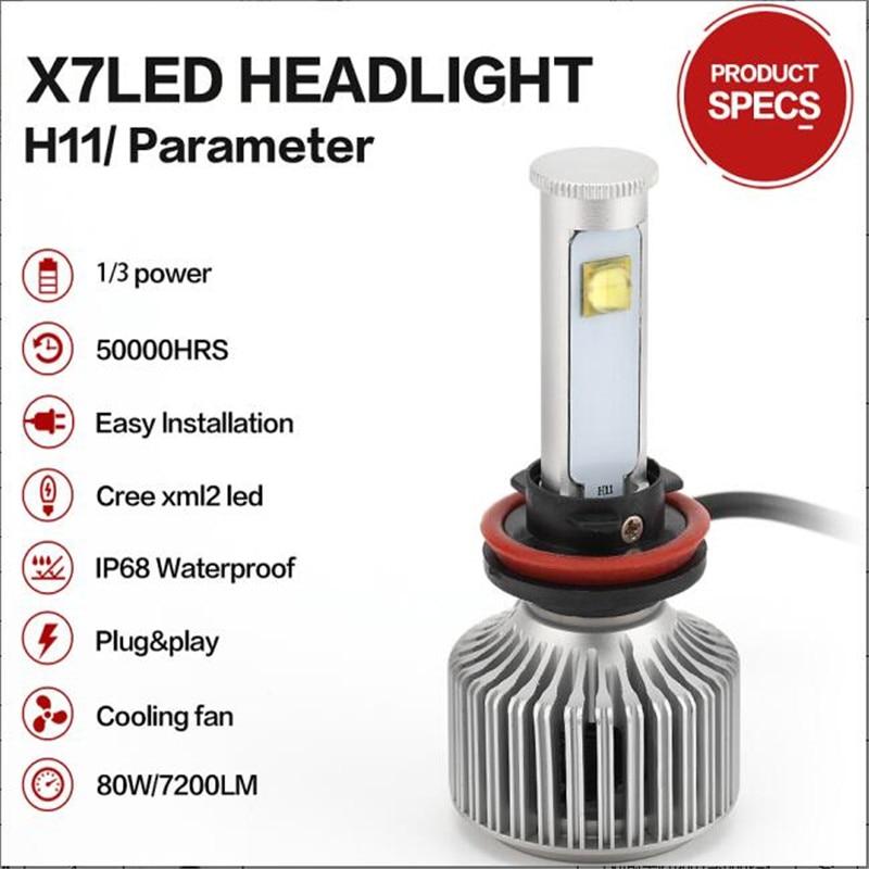 led bulb 12v led headlights external lights 80W 9600LM h4 parking lighth Conversion Kit H11  led H3  H11 Super Bright Headlamp<br><br>Aliexpress