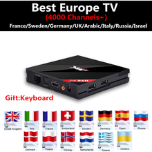 Europe iptv Box H96 Pro+3GB/32GB S912 Android 7.1 TV BOX HD Smart tv box+1 Year 5000+France Italy Arabic Sweden UK XXX IPTV free