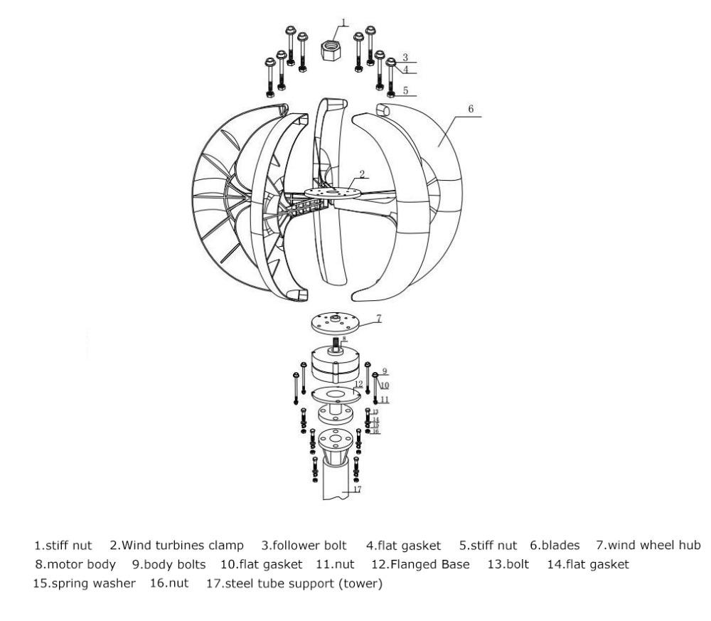 R wind generator (2)