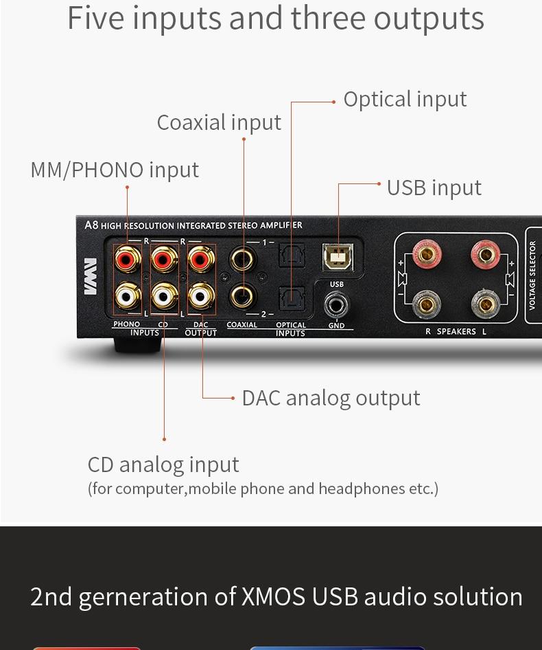 SMSL A8 ICEpower 125W Hifi Audio Digital USB DAC+Headphone Amplifier+Power Amp+Decoder DSD AK4490+TPA6120 All-in-one Machine