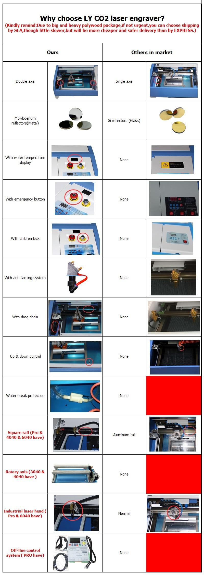 laser 3040 pro (5)