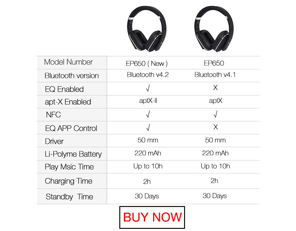 August EP650 Bluetooth Headphoens