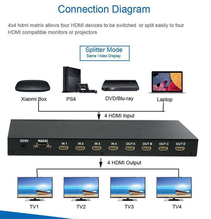 EMK 4x4 HDMI True Matrix 4 input 4 output HDMI Switch Splitter 1.3b support 1920x1080 60Hz with RS232 Remote Control Switch (8)
