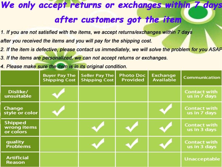 return policy 2