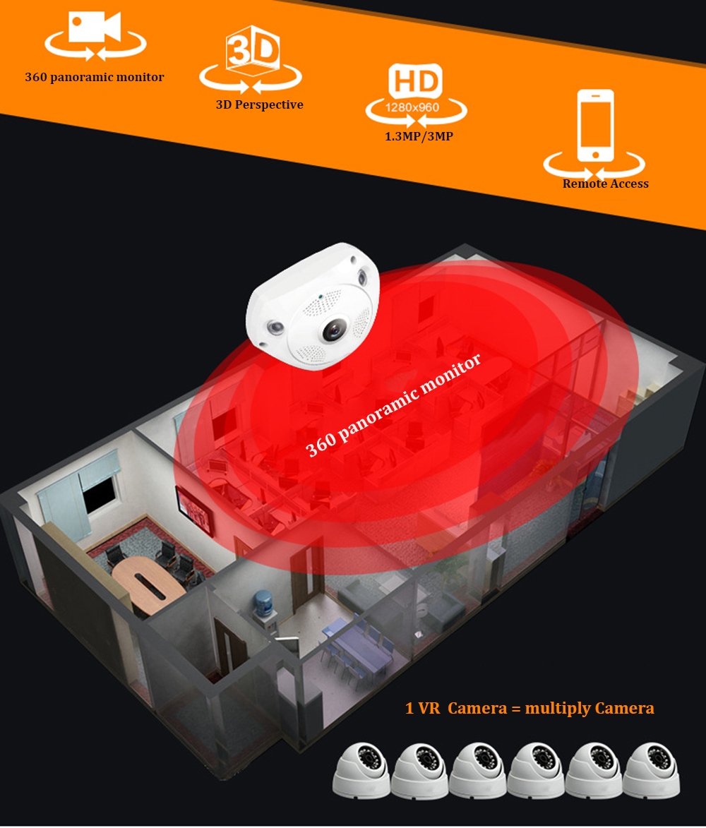 960P 3MP wireless VR ip camera sim card 4G LTE H.264 Security surveillance panoramic 360 degree PTZ Camera with SD Card Slot (6)