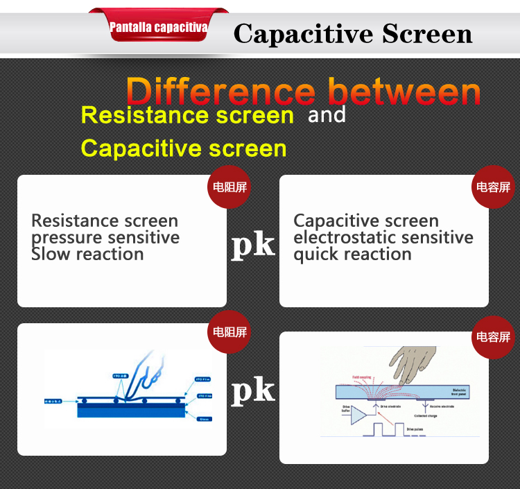 capacitive screen