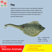 Hot toys Ray(roker) Simulation model Marine Animals Sea Animal kids gift educational props (Rajiformes) Action Figures