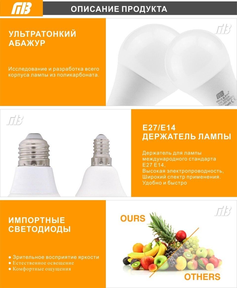 E14 E27 LED Bulb Lamp Series_16