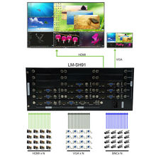 LINK-MI LM-SH91 HDMI VGA BNC Quad splitter 9 Monitor Quad VGA Video Processor quad VGA multi-plexers PIP,POP control video size