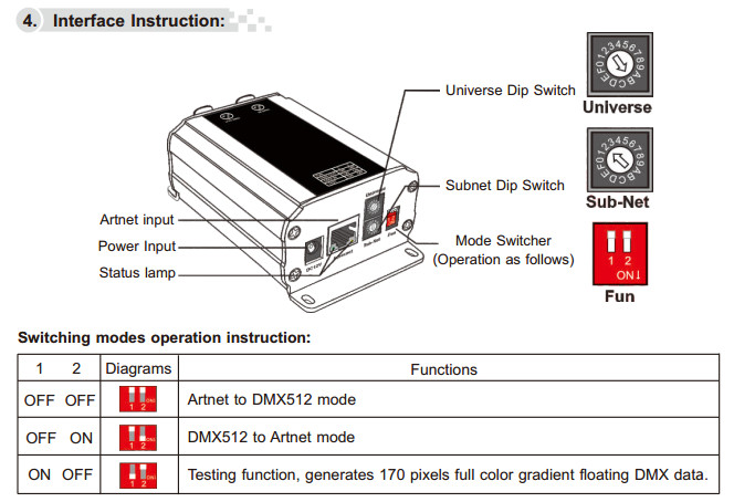 Artnet-DMX-1 4_