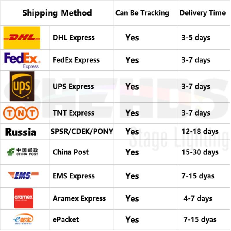 Shipping-SHEHDS