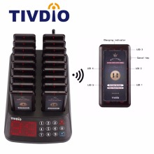 TIVDIO T-115 Waiter Call Pager Wireless Restaurant Paging Queuing System 18 Coaster Pagers Receiver +1 Keypad Transmitter F9406(China)