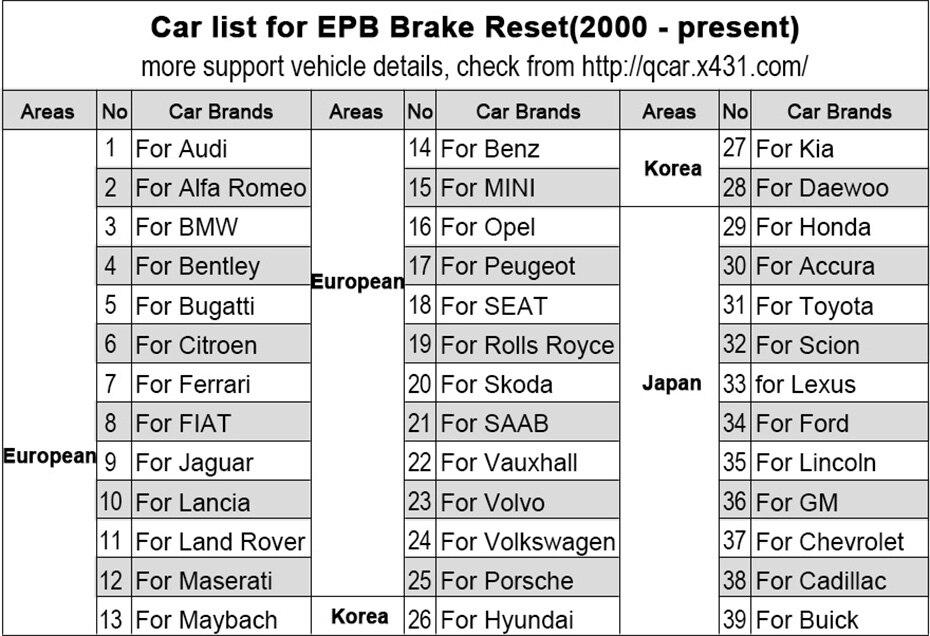 EPB List