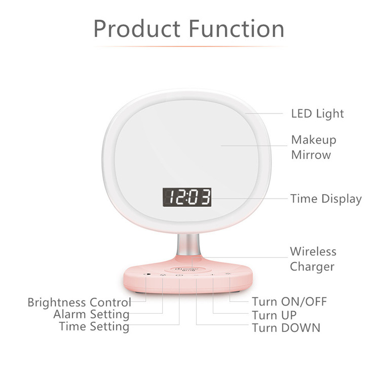 Vanity Lights Product Function-2