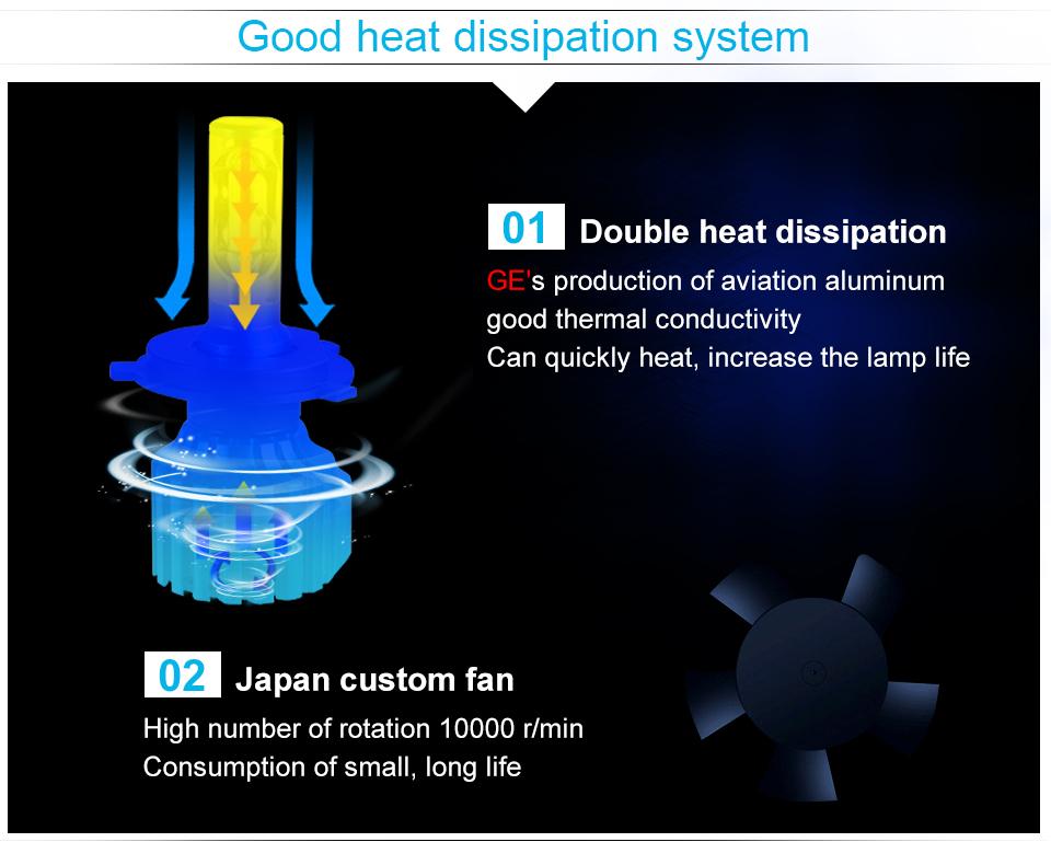 H7 led light bulbs for cars (9)
