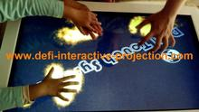 Promotion! 46 inch Infrared Touch Panel for  interactive multi touch overlay-16 Touch Points