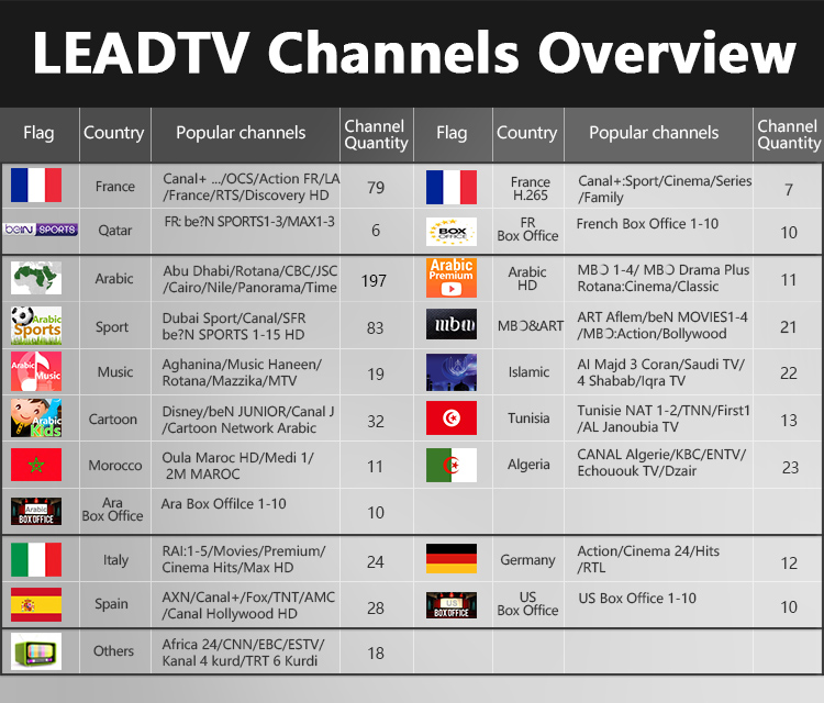 LEADTV-channel-overview