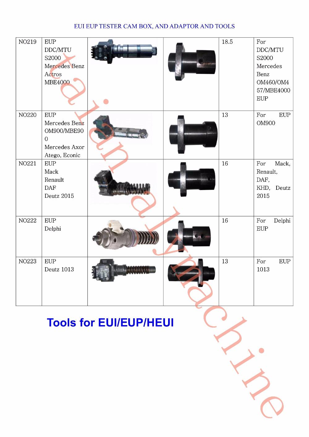 EUI EUP list-en_6