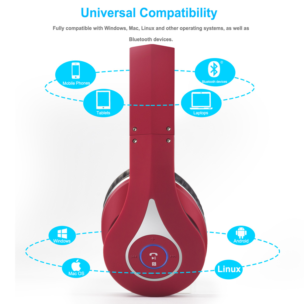 August EP640 Wireless Headphones Bluetooth Over Ear 4.1 Stereo Headphones with Microphone / NFC / aptX Headset for Phone,PC