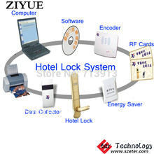 Hotel Key Card Lock System with Software Cheap Price (1pc Lock,1pc Encoder,1 Pc Data Collector,10pcs Card, 1 Switch, Software)