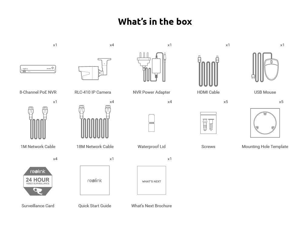 What\'s in the Box_RLK8-410B4