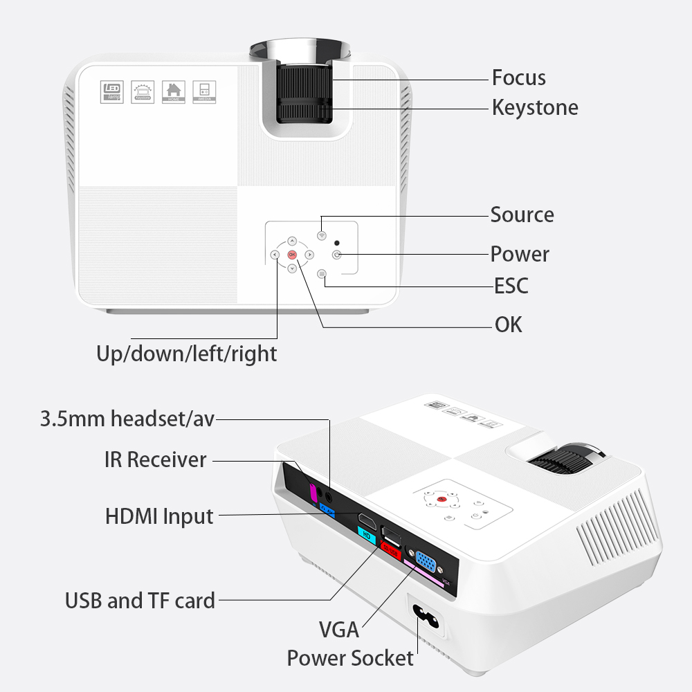VIVICINE V8 Mini LED Projector (7)