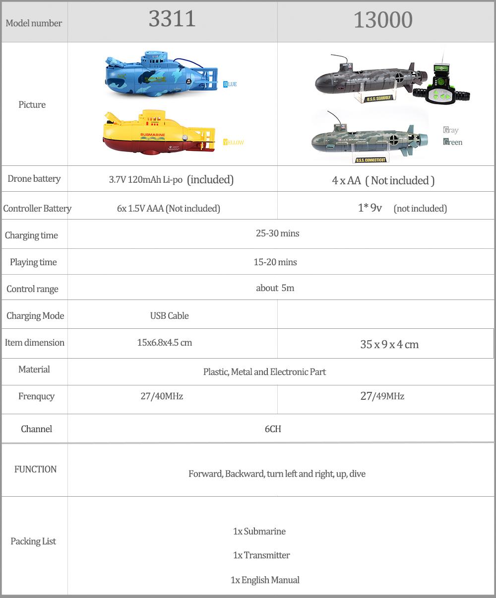 RC Submarine 6 Channels High Speed Radio Remote Control Electric Mini Radio Control Submarine Children Toy Boys Model Toys Gifts 1
