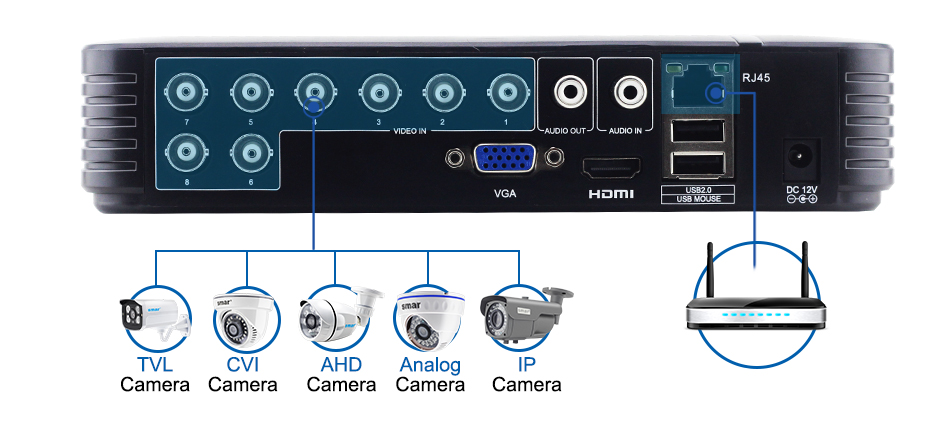 Smar CCTV 4CH 720P 1080P AHD Camera Kit P2P HDMI DVR Video Surveillance System Waterproof Outdoor Security Camera Kit (5)