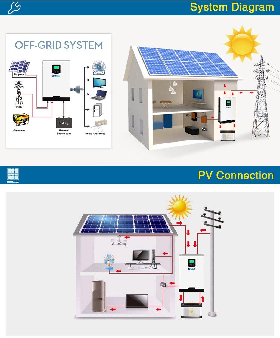 EASUN POWER MPPT Solar Inverter 3000W 24V 220V 60A MPPT Off Grid Inverter 3Kva Power Inverter Solar Charger 60A Battery Charger_02