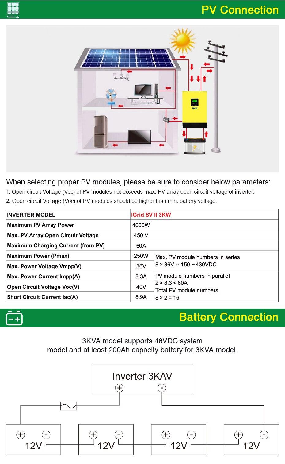 EASUN POWER Hybrid Solar inverter 3000W 48V 220V High PV Input 450Vdc MPPT Solar Charger 60A Power Inverter Grid Tied Inverter04
